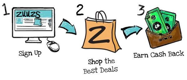 Hệ thống hoàn tiền mua sắm online