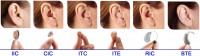 Công nghệ của máy trợ thính