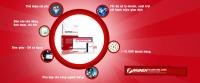 đặc điểm của phần mềm quản lý bán hàng online và offline