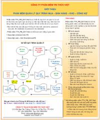 Phần mềm quản lý quy trình mua bán hàng  ttv business 2018.net