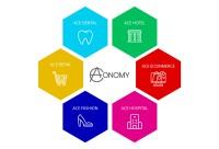 Phần mềm quản lý khách hàng aceconomy cho doanh nghiệp vừa và nhỏ